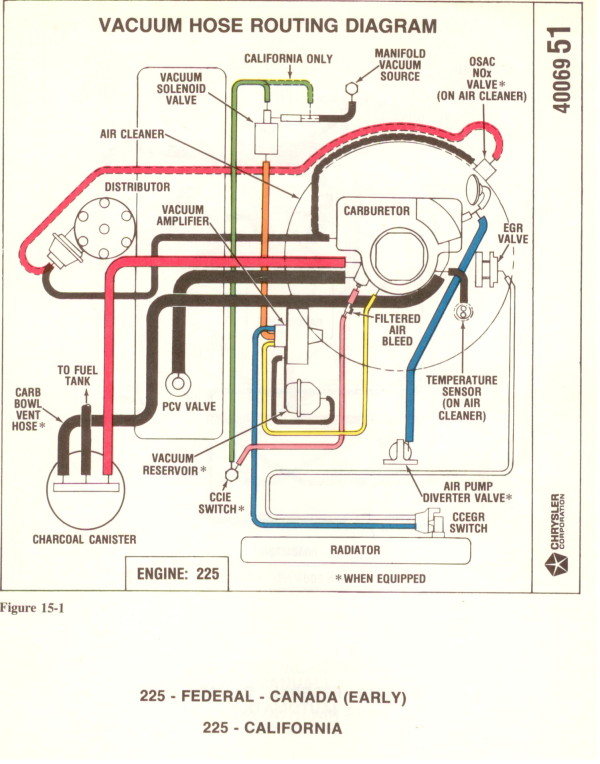1981 dodge pickup wiring diagram 1975 dodge pickup wiring diagram mopar truck parts dodge truck technical information