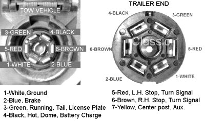 trailer plug mopar truck parts dodge truck technical information 7 wire trailer wiring diagram at fashall.co